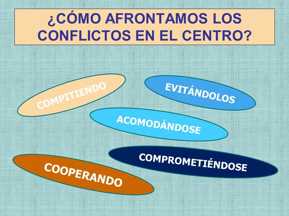 ¿CÓMO AFRONTAMOS LOS CONFLICTOS EN EL CENTRO? COMPITIENDO EVITÁNDOLOS ACOMODÁNDOSE COOPERANDO COMPROMETIÉNDOSE