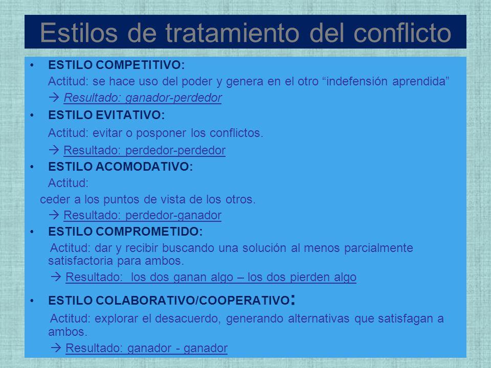 Estilos de tratamiento del conflicto ESTILO COMPETITIVO: Actitud: se hace uso del poder y genera en el otro indefensión aprendida Resultado: ganador-p