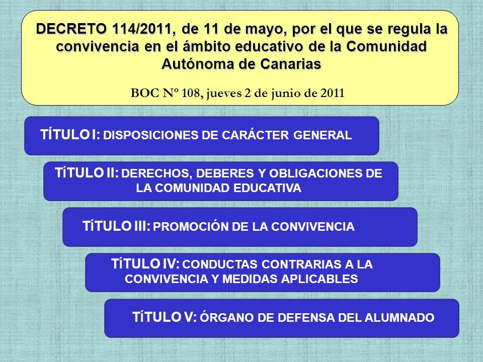 TÍTULO I: DISPOSICIONES DE CARÁCTER GENERAL T Í TULO II: DERECHOS, DEBERES Y OBLIGACIONES DE LA COMUNIDAD EDUCATIVA T Í TULO III: PROMOCIÓN DE LA CONV