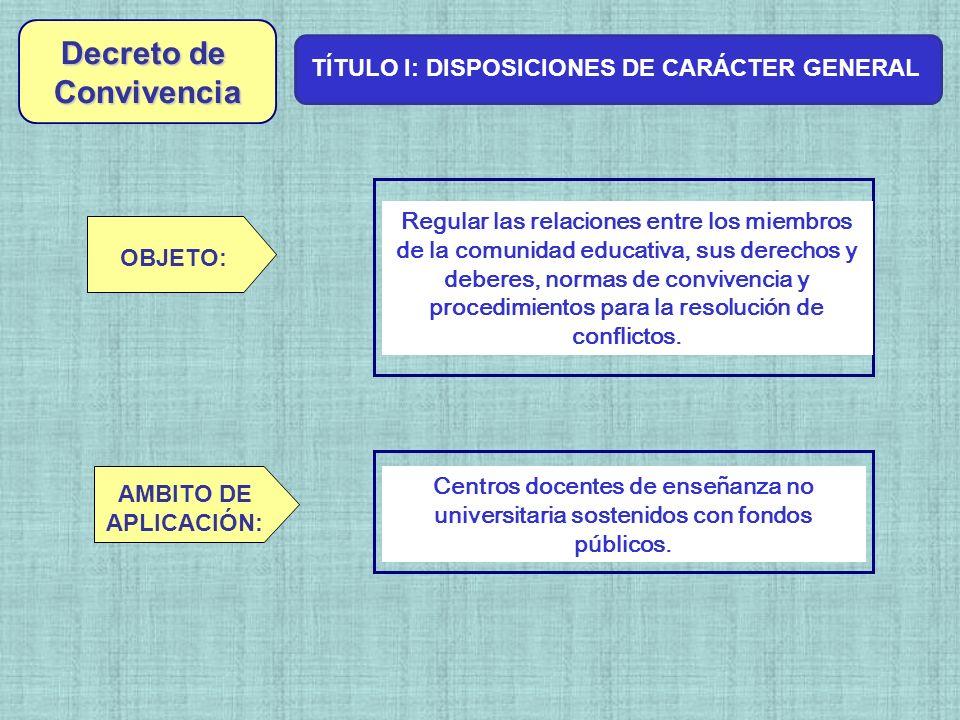 Decreto de Convivencia OBJETO: Regular las relaciones entre los miembros de la comunidad educativa, sus derechos y deberes, normas de convivencia y pr