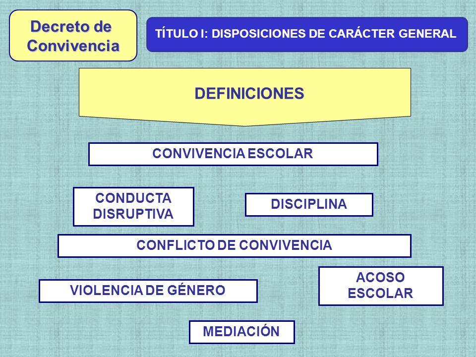 Decreto de DEFINICIONES DISCIPLINA CONDUCTA DISRUPTIVA CONFLICTO DE CONVIVENCIA MEDIACIÓN VIOLENCIA DE GÉNERO CONVIVENCIA ESCOLAR ACOSO ESCOLAR TÍTULO