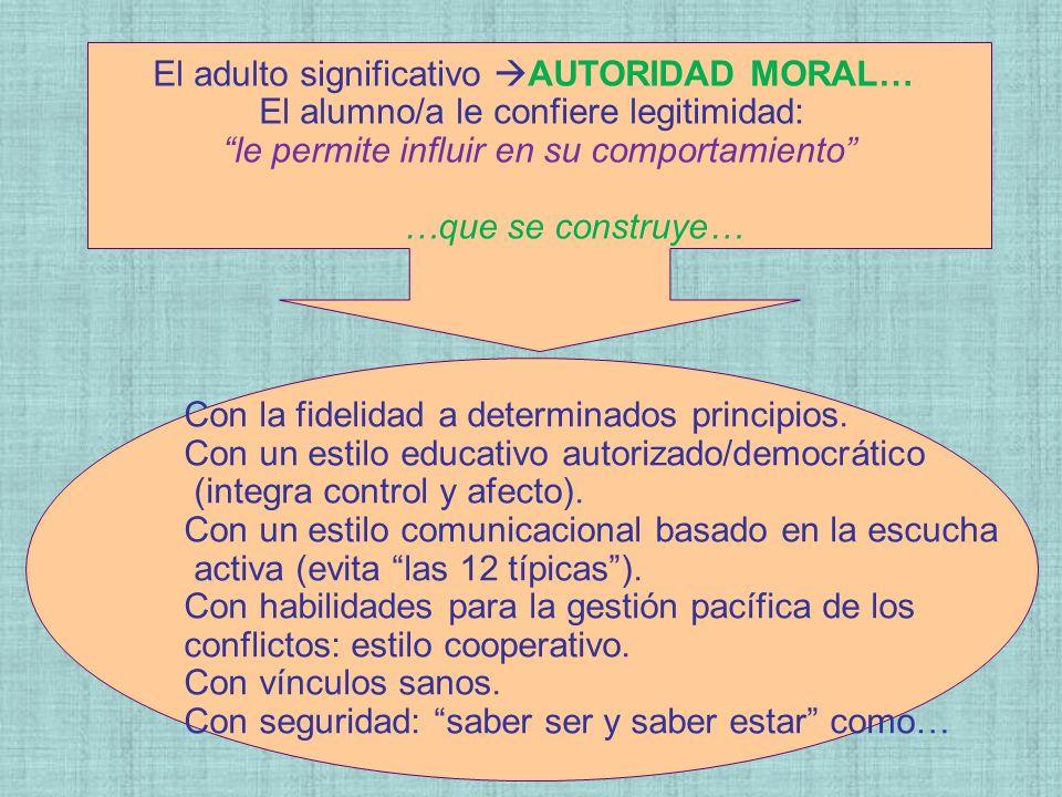 El adulto significativo AUTORIDAD MORAL… El alumno/a le confiere legitimidad: le permite influir en su comportamiento …que se construye… Con la fideli