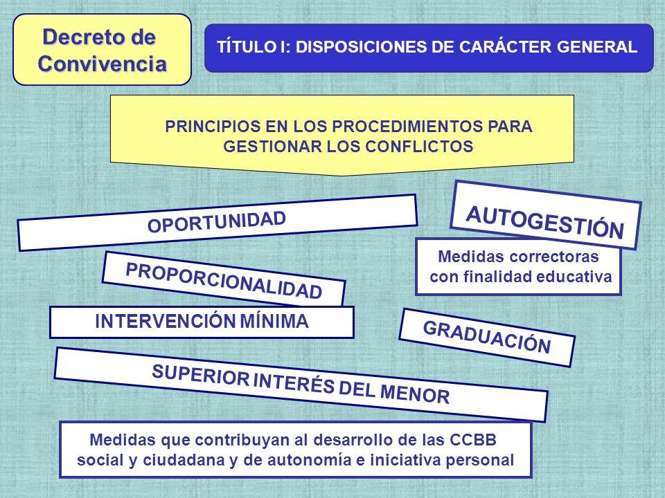 Decreto de PRINCIPIOS EN LOS PROCEDIMIENTOS PARA GESTIONAR LOS CONFLICTOS PROPORCIONALIDAD SUPERIOR INTERÉS DEL MENOR INTERVENCIÓN MÍNIMA OPORTUNIDAD