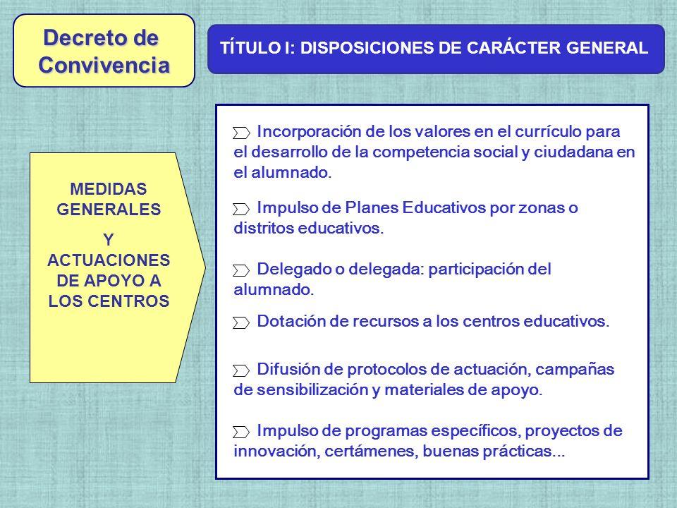 Decreto de MEDIDAS GENERALES Y ACTUACIONES DE APOYO A LOS CENTROS TÍTULO I: DISPOSICIONES DE CARÁCTER GENERAL Incorporación de los valores en el currí