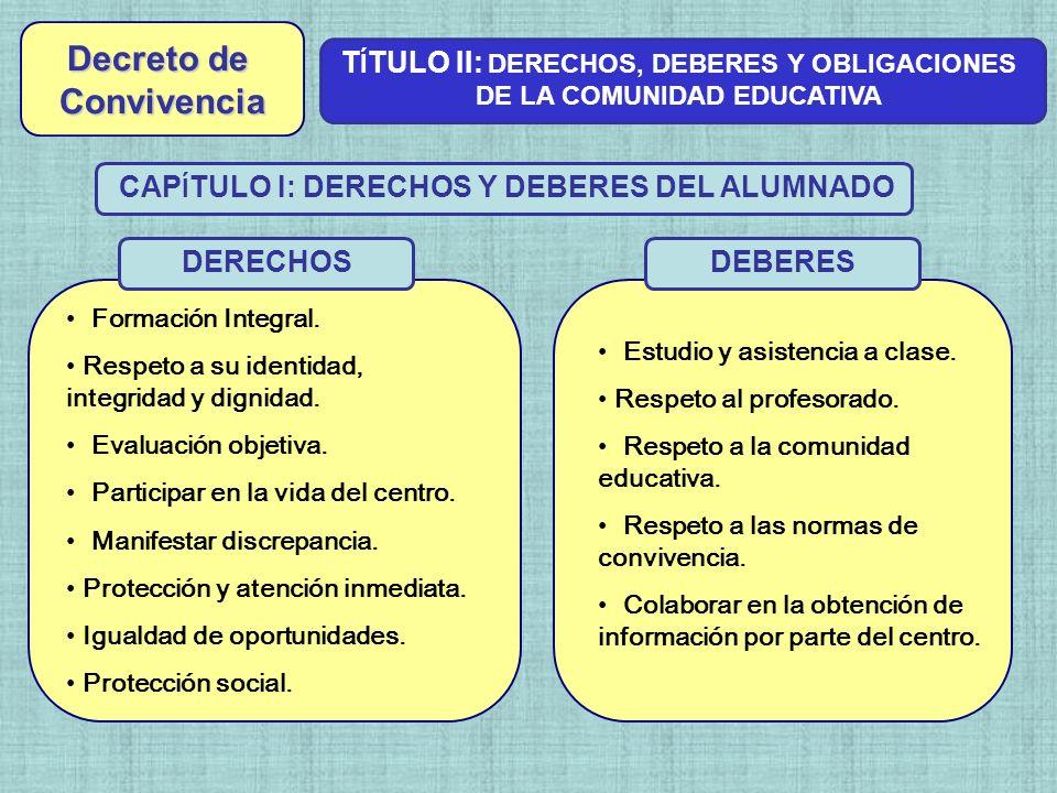 T Í TULO II: DERECHOS, DEBERES Y OBLIGACIONES DE LA COMUNIDAD EDUCATIVA CAP Í TULO I: DERECHOS Y DEBERES DEL ALUMNADO Formación Integral. Respeto a su