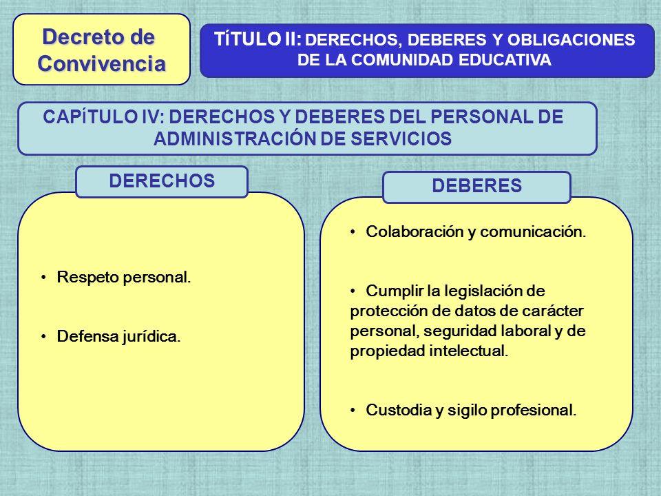 T Í TULO II: DERECHOS, DEBERES Y OBLIGACIONES DE LA COMUNIDAD EDUCATIVA CAP Í TULO IV: DERECHOS Y DEBERES DEL PERSONAL DE ADMINISTRACIÓN DE SERVICIOS