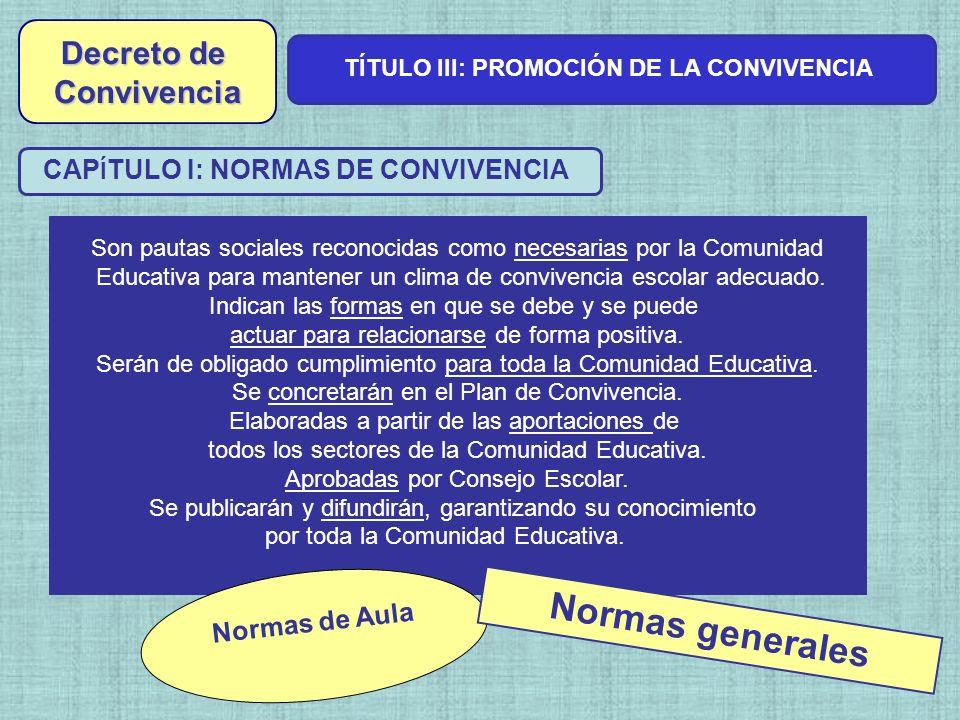 CAP Í TULO I: NORMAS DE CONVIVENCIA TÍTULO III: PROMOCIÓN DE LA CONVIVENCIA Decreto de Convivencia Son pautas sociales reconocidas como necesarias por