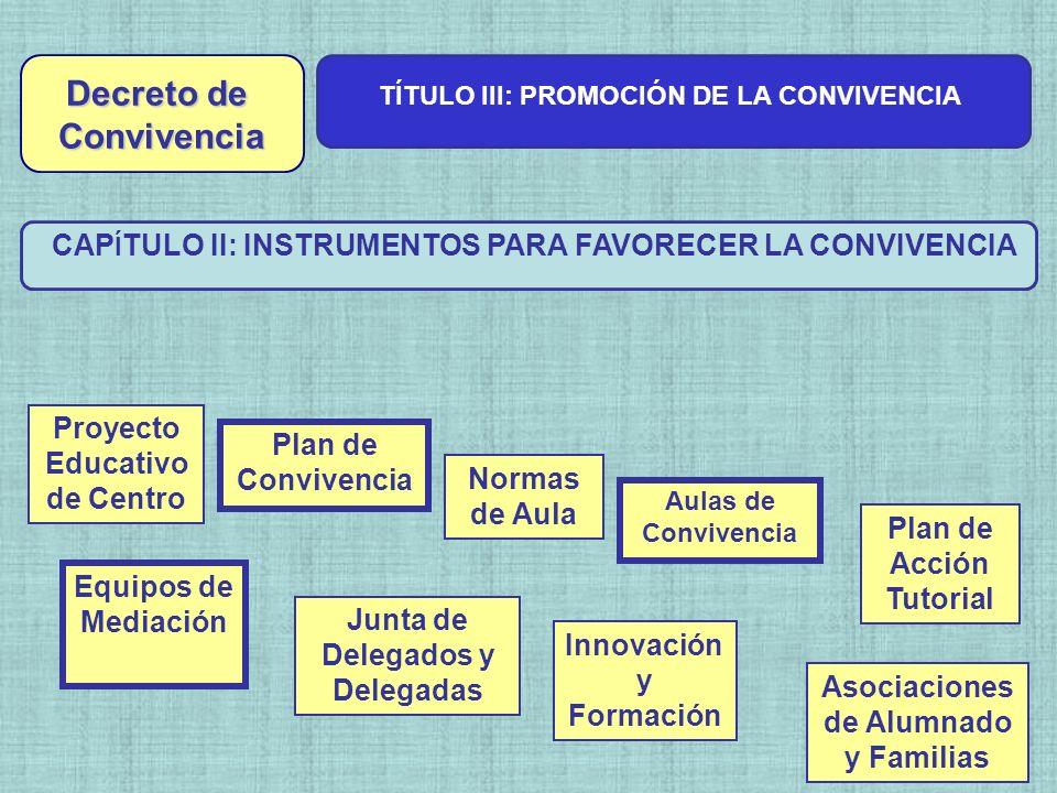 TÍTULO III: PROMOCIÓN DE LA CONVIVENCIA CAP Í TULO II: INSTRUMENTOS PARA FAVORECER LA CONVIVENCIA Proyecto Educativo de Centro Plan de Convivencia Nor