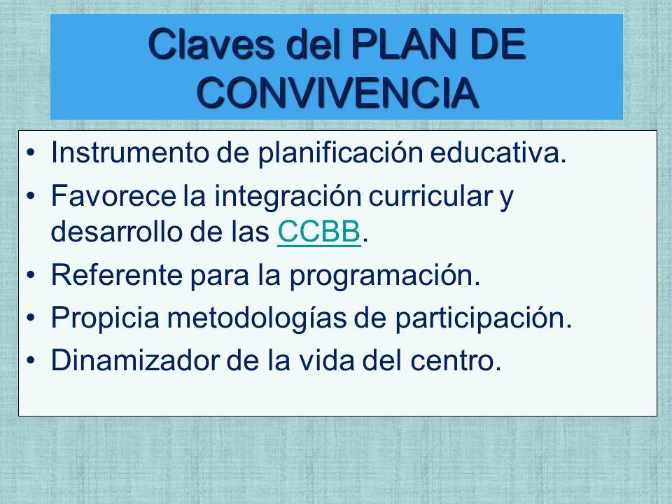 Claves del PLAN DE CONVIVENCIA Instrumento de planificación educativa. Favorece la integración curricular y desarrollo de las CCBB.CCBB Referente para