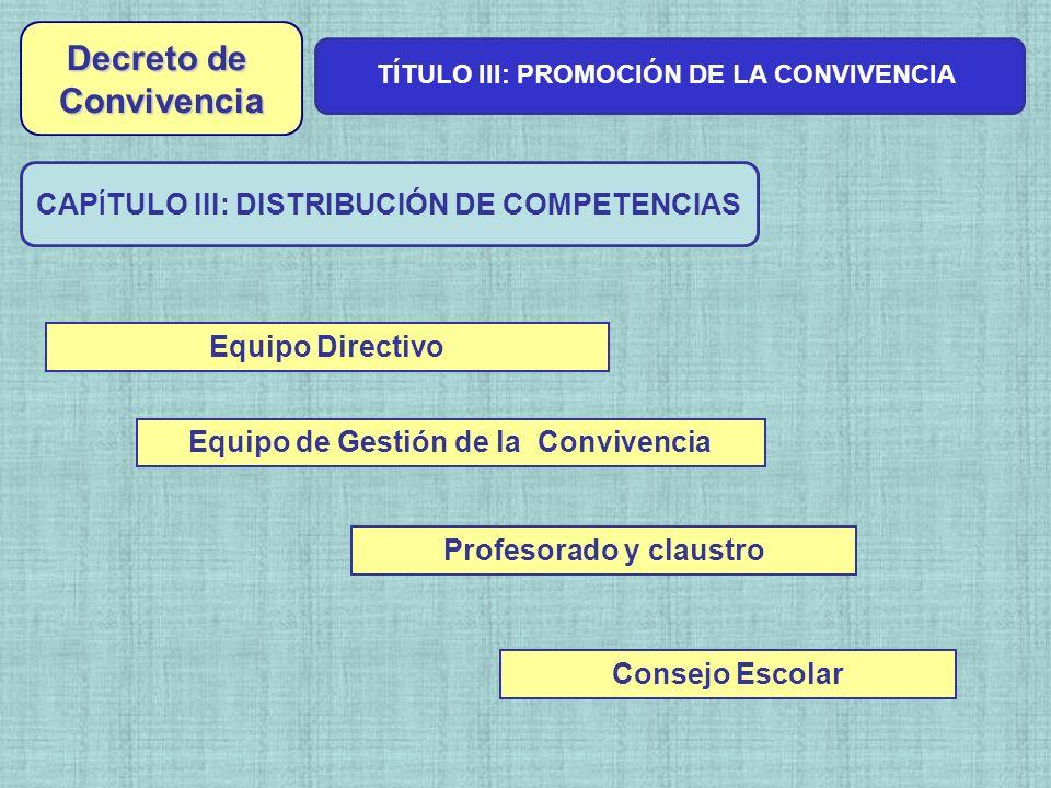 Decreto de TÍTULO III: PROMOCIÓN DE LA CONVIVENCIA Consejo Escolar Profesorado y claustro Equipo de Gestión de la Convivencia CAP Í TULO III: DISTRIBU