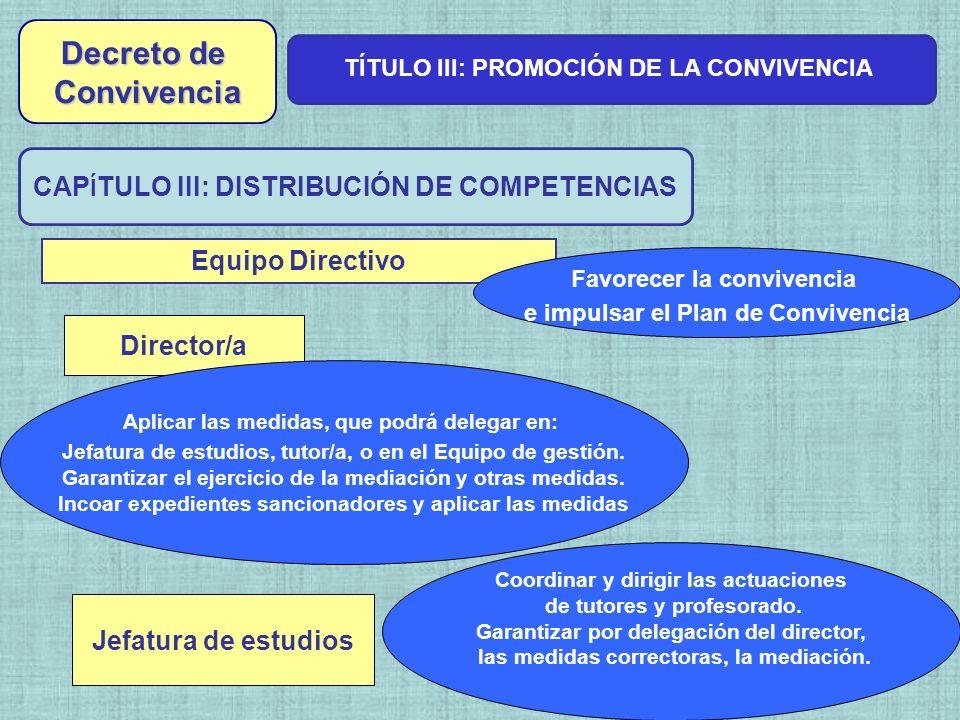 Decreto de TÍTULO III: PROMOCIÓN DE LA CONVIVENCIA CAP Í TULO III: DISTRIBUCIÓN DE COMPETENCIAS Decreto de Convivencia Equipo Directivo Favorecer la c