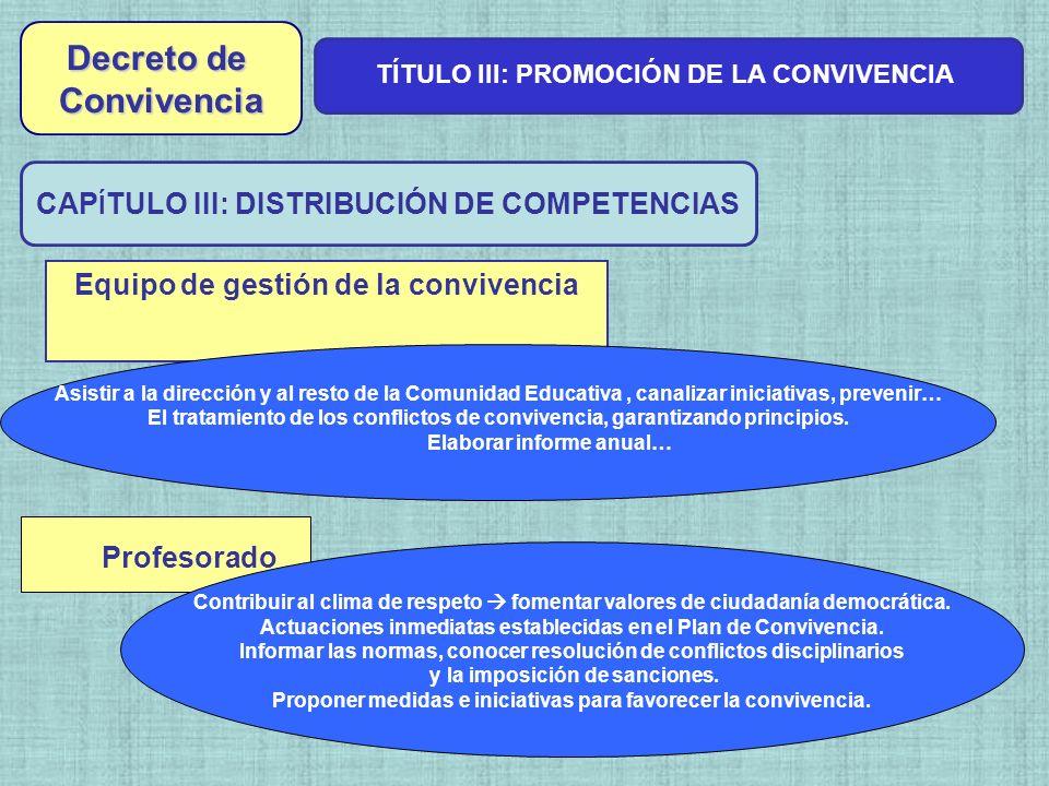 Decreto de TÍTULO III: PROMOCIÓN DE LA CONVIVENCIA CAP Í TULO III: DISTRIBUCIÓN DE COMPETENCIAS Decreto de Convivencia Equipo de gestión de la convive