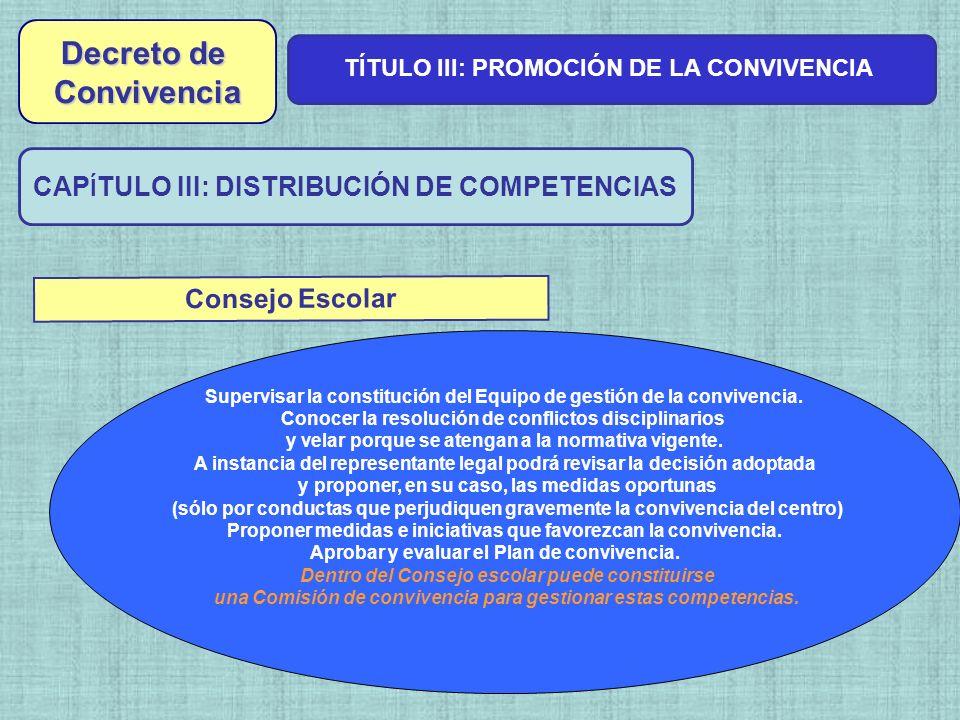 Decreto de TÍTULO III: PROMOCIÓN DE LA CONVIVENCIA CAP Í TULO III: DISTRIBUCIÓN DE COMPETENCIAS Decreto de Convivencia Consejo Escolar Supervisar la c