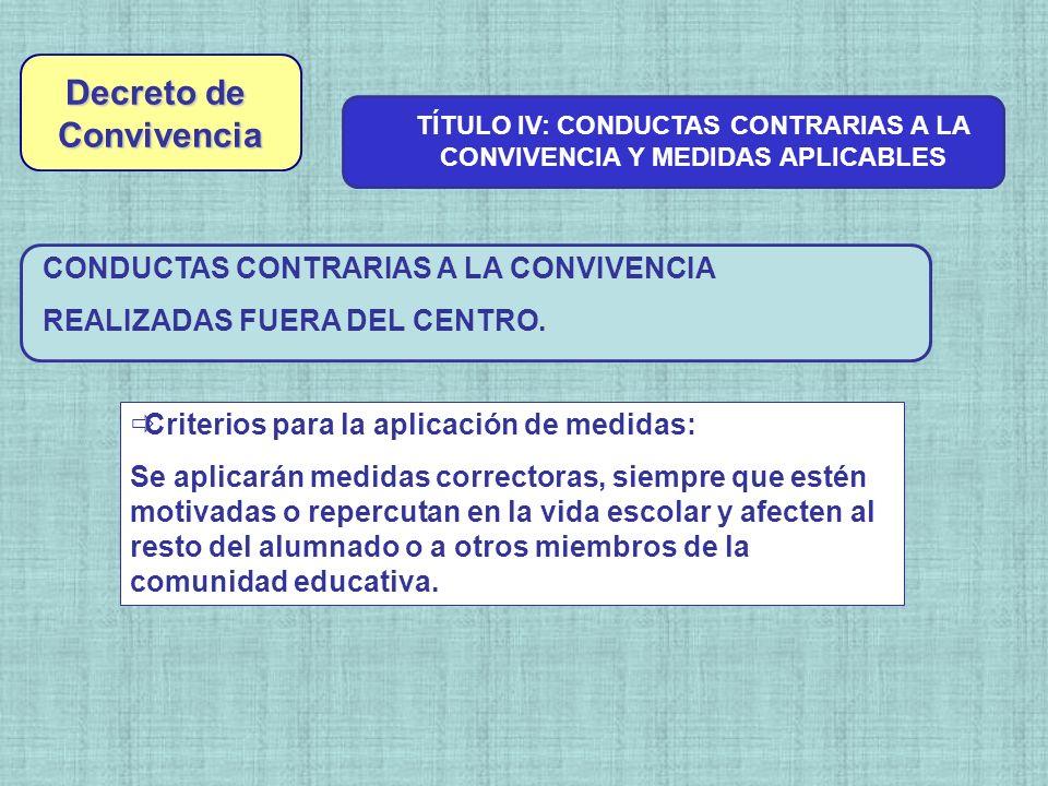 Decreto de Convivencia TÍTULO IV: CONDUCTAS CONTRARIAS A LA CONVIVENCIA Y MEDIDAS APLICABLES CONDUCTAS CONTRARIAS A LA CONVIVENCIA REALIZADAS FUERA DE
