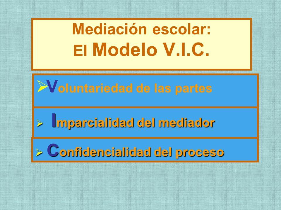 Mediación escolar: El Modelo V.I.C. V oluntariedad de las partes I mparcialidad del mediador I mparcialidad del mediador C onfidencialidad del proceso