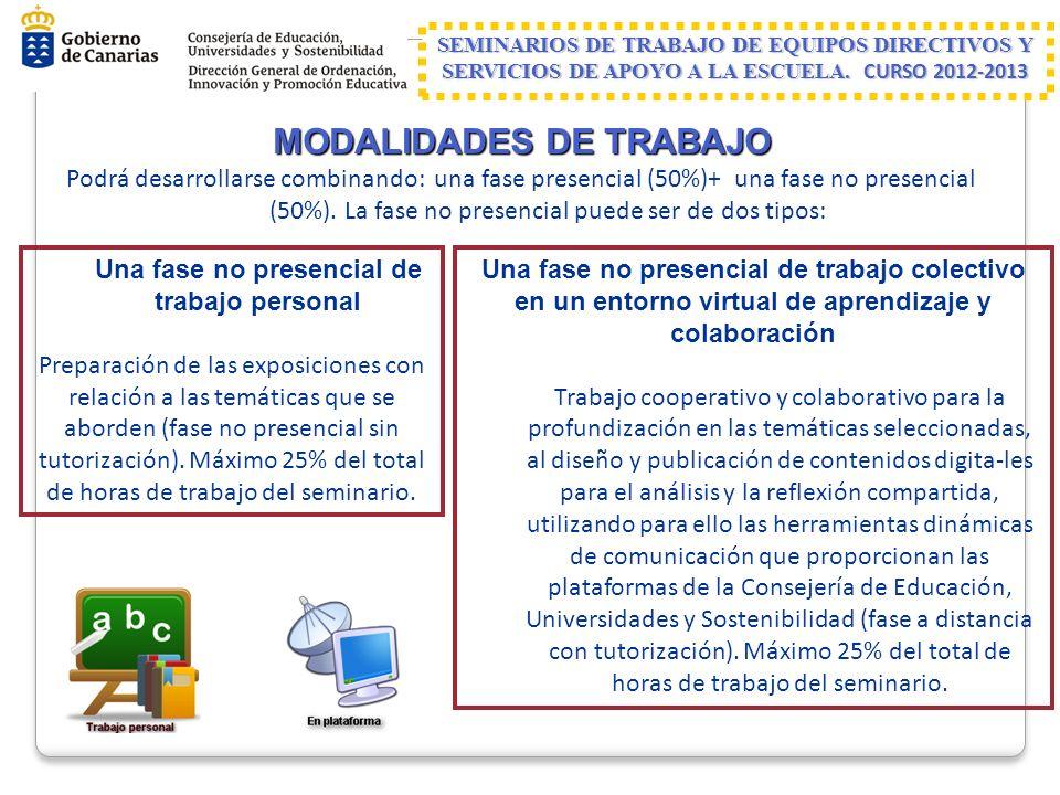 MODALIDADES DE TRABAJO Podrá desarrollarse combinando: una fase presencial (50%)+ una fase no presencial (50%). La fase no presencial puede ser de dos