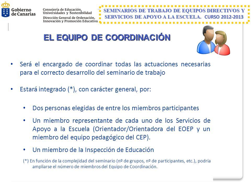 EL EQUIPO DE COORDINACIÓN Será el encargado de coordinar todas las actuaciones necesarias para el correcto desarrollo del seminario de trabajo Estará