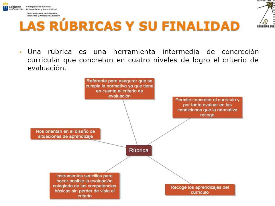LAS RÚBRICAS Y SU FINALIDAD Una rúbrica es una herramienta intermedia de concreción curricular que concretan en cuatro niveles de logro el criterio de