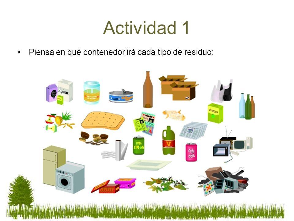 Actividad 1 Piensa en qué contenedor irá cada tipo de residuo: