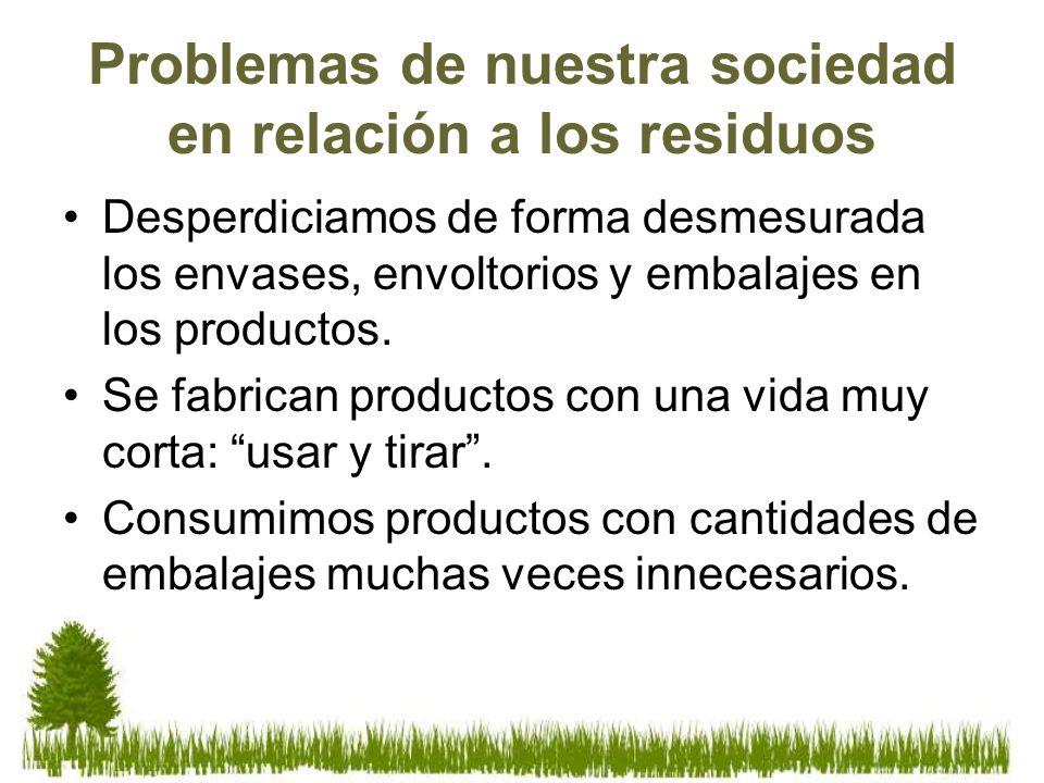 Problemas de nuestra sociedad en relación a los residuos Desperdiciamos de forma desmesurada los envases, envoltorios y embalajes en los productos. Se