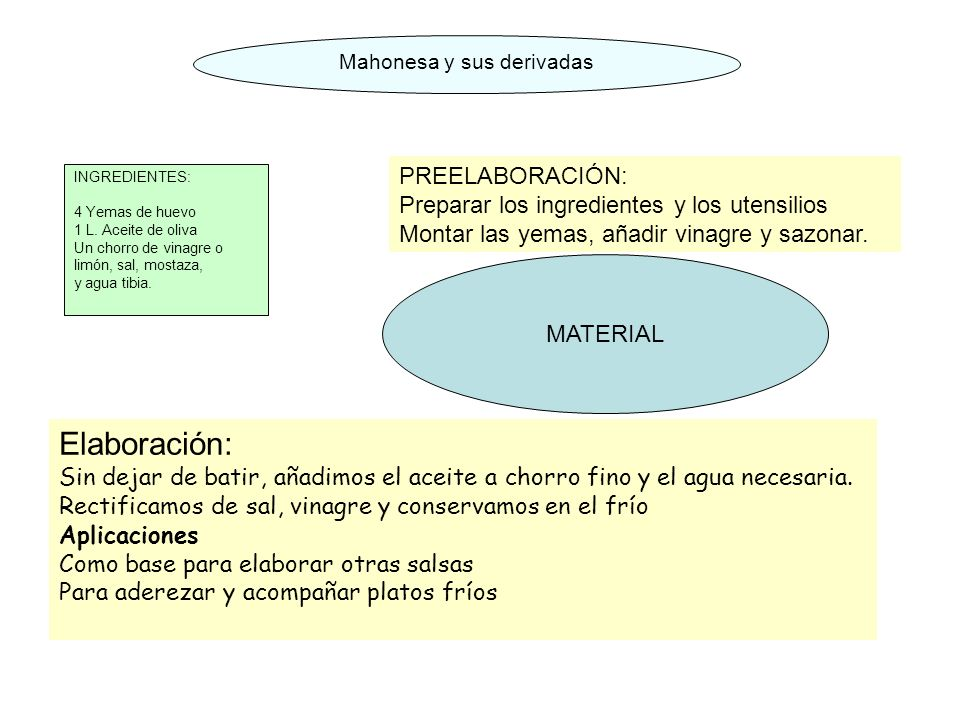Mahonesa y sus derivadas INGREDIENTES: 4 Yemas de huevo 1 L. Aceite de oliva Un chorro de vinagre o limón, sal, mostaza, y agua tibia. PREELABORACIÓN: