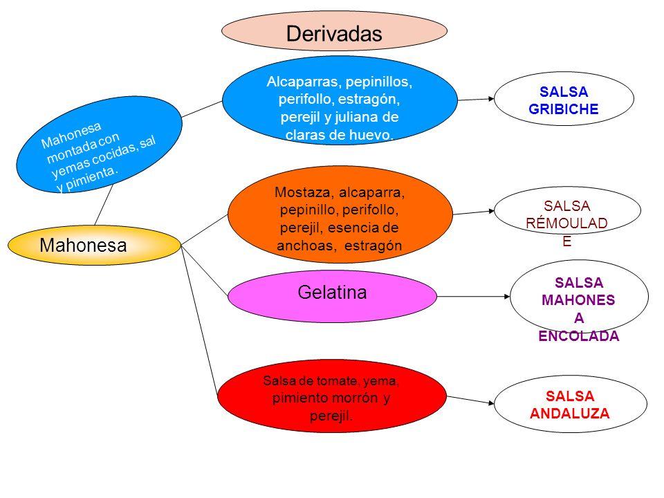 Mahonesa Mostaza, alcaparra, pepinillo, perifollo, perejil, esencia de anchoas, estragón Alcaparras, pepinillos, perifollo, estragón, perejil y julian