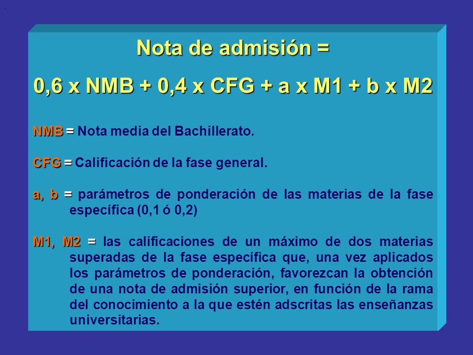 . Nota de admisión = 0,6 x NMB + 0,4 x CFG + a x M1 + b x M2 NMB = NMB = Nota media del Bachillerato. CFG = CFG = Calificación de la fase general. a,