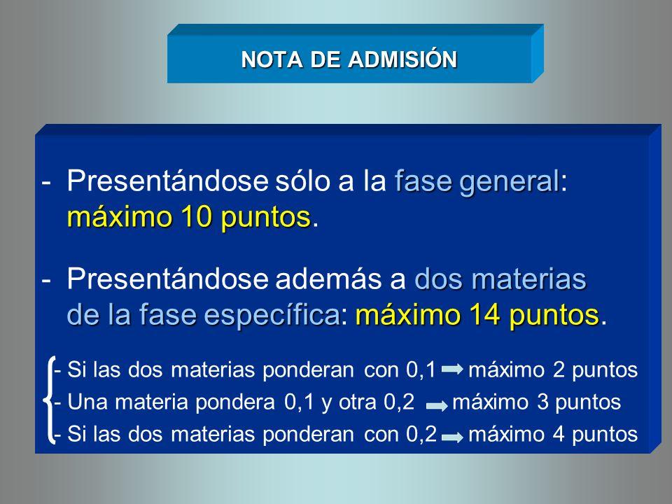 fase general máximo 10 puntos -Presentándose sólo a la fase general: máximo 10 puntos. dos materias de la fase específicamáximo 14 puntos -Presentándo