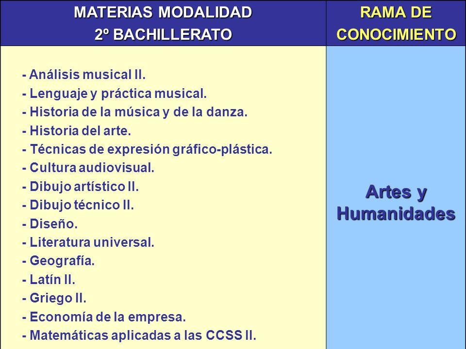 MATERIAS MODALIDAD 2º BACHILLERATO RAMA DE CONOCIMIENTO - Análisis musical II. - Lenguaje y práctica musical. - Historia de la música y de la danza. -