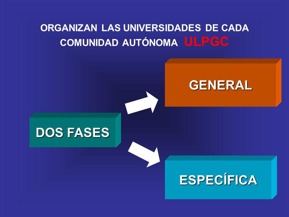 GENERAL ESPECÍFICA DOS FASES ORGANIZAN LAS UNIVERSIDADES DE CADA COMUNIDAD AUTÓNOMA ULPGC