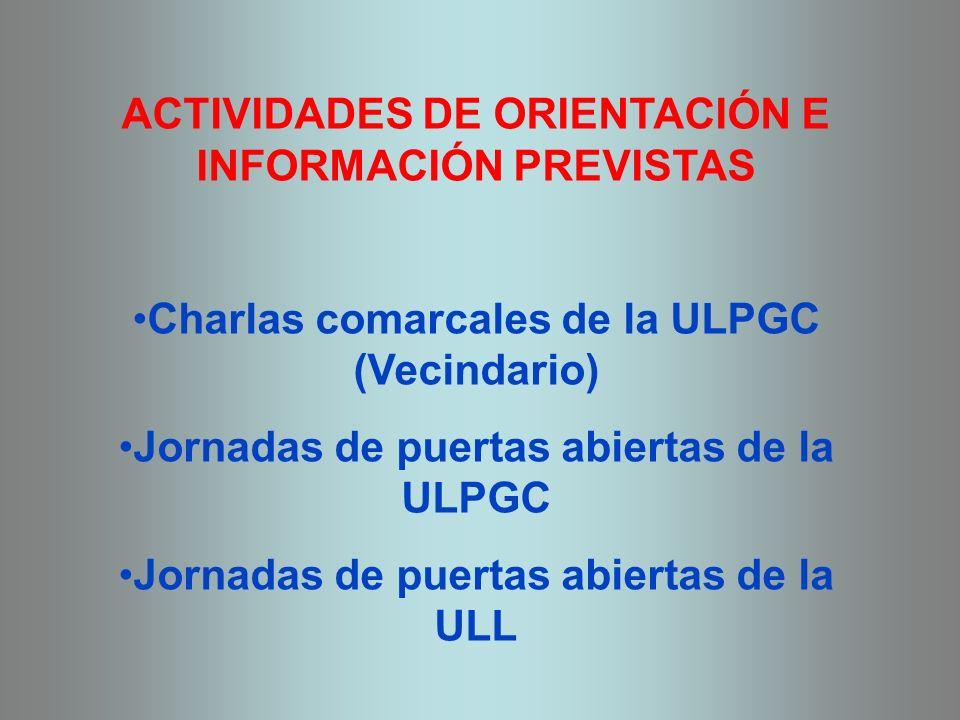 ACTIVIDADES DE ORIENTACIÓN E INFORMACIÓN PREVISTAS Charlas comarcales de la ULPGC (Vecindario) Jornadas de puertas abiertas de la ULPGC Jornadas de pu