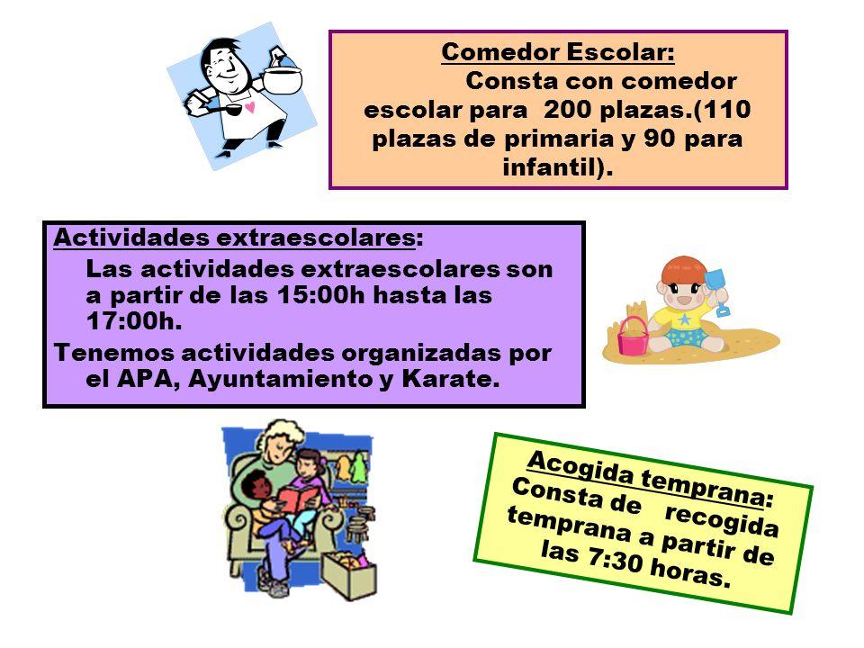 Comedor Escolar: Consta con comedor escolar para 200 plazas.(110 plazas de primaria y 90 para infantil). Actividades extraescolares: Las actividades e