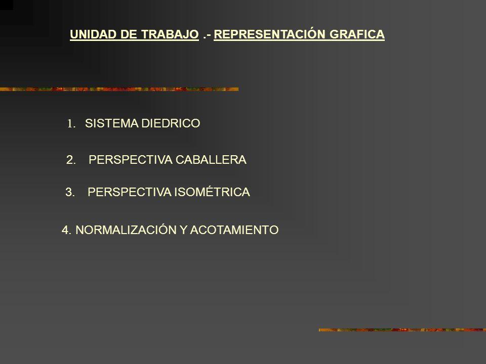 UNIDAD DE TRABAJO.- REPRESENTACIÓN GRAFICA 1. SISTEMA DIEDRICO 2. PERSPECTIVA CABALLERA 3. PERSPECTIVA ISOMÉTRICA 4. NORMALIZACIÓN Y ACOTAMIENTO