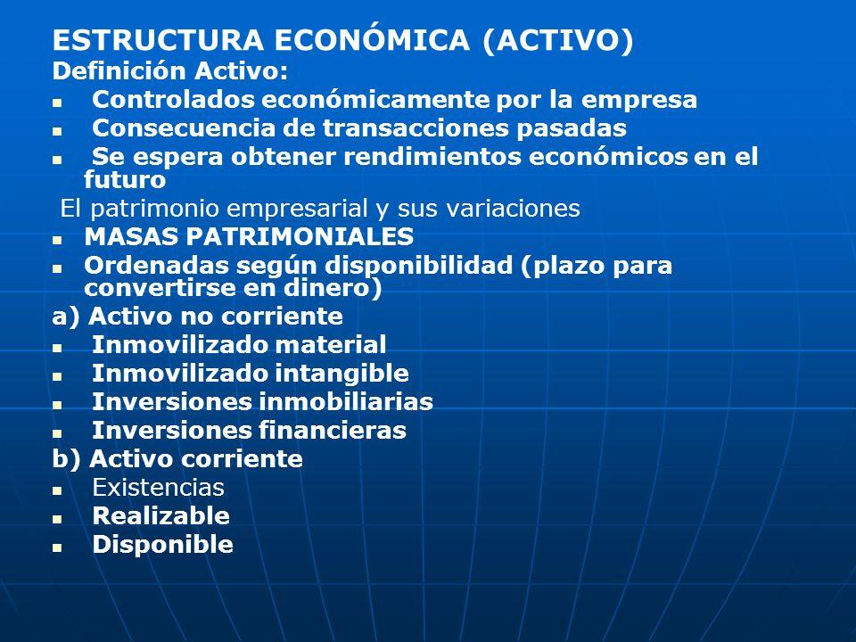 ESTRUCTURA ECONÓMICA (ACTIVO) Definición Activo: Controlados económicamente por la empresa Consecuencia de transacciones pasadas Se espera obtener ren
