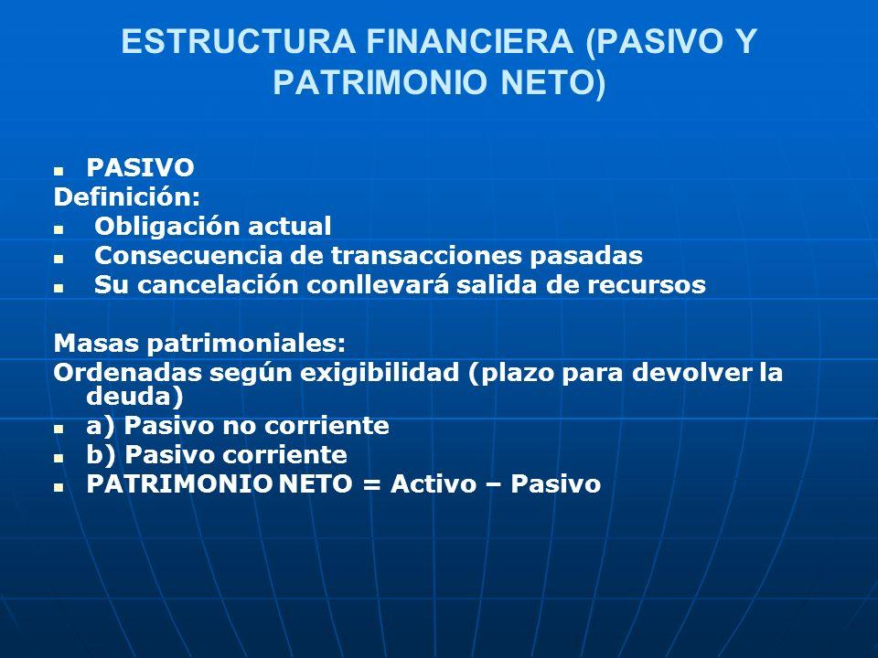 ESTRUCTURA FINANCIERA (PASIVO Y PATRIMONIO NETO) PASIVO Definición: Obligación actual Consecuencia de transacciones pasadas Su cancelación conllevará