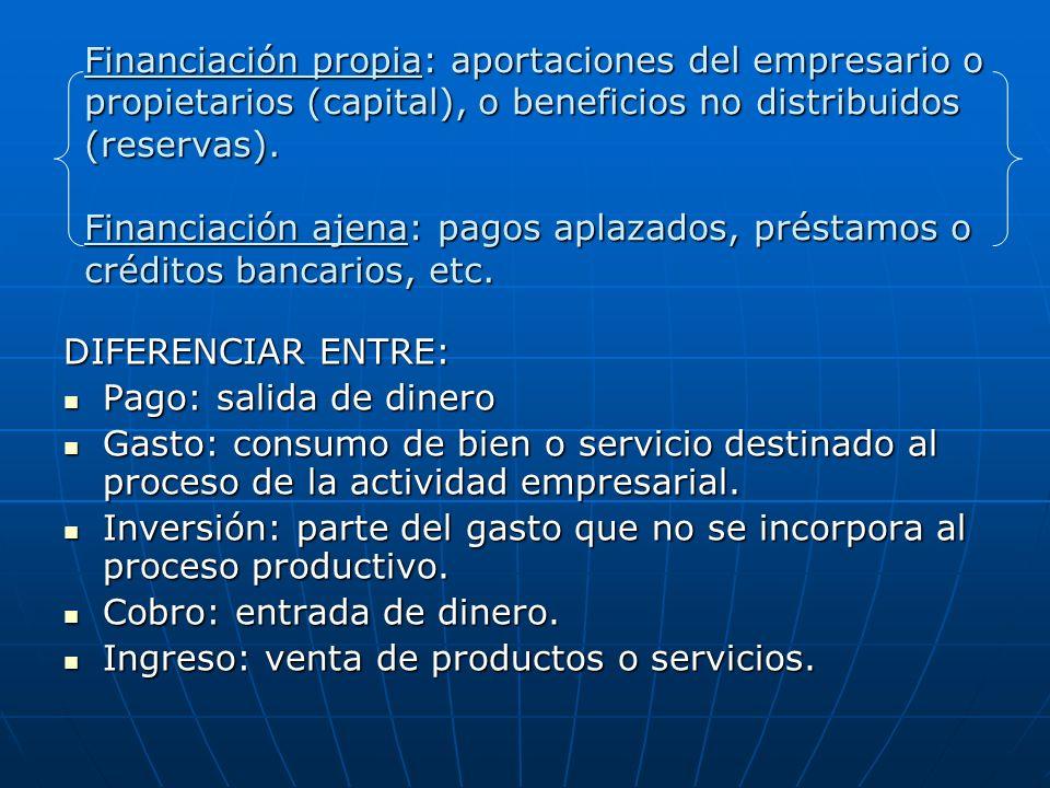 Financiación propia: aportaciones del empresario o propietarios (capital), o beneficios no distribuidos (reservas). Financiación ajena: pagos aplazado