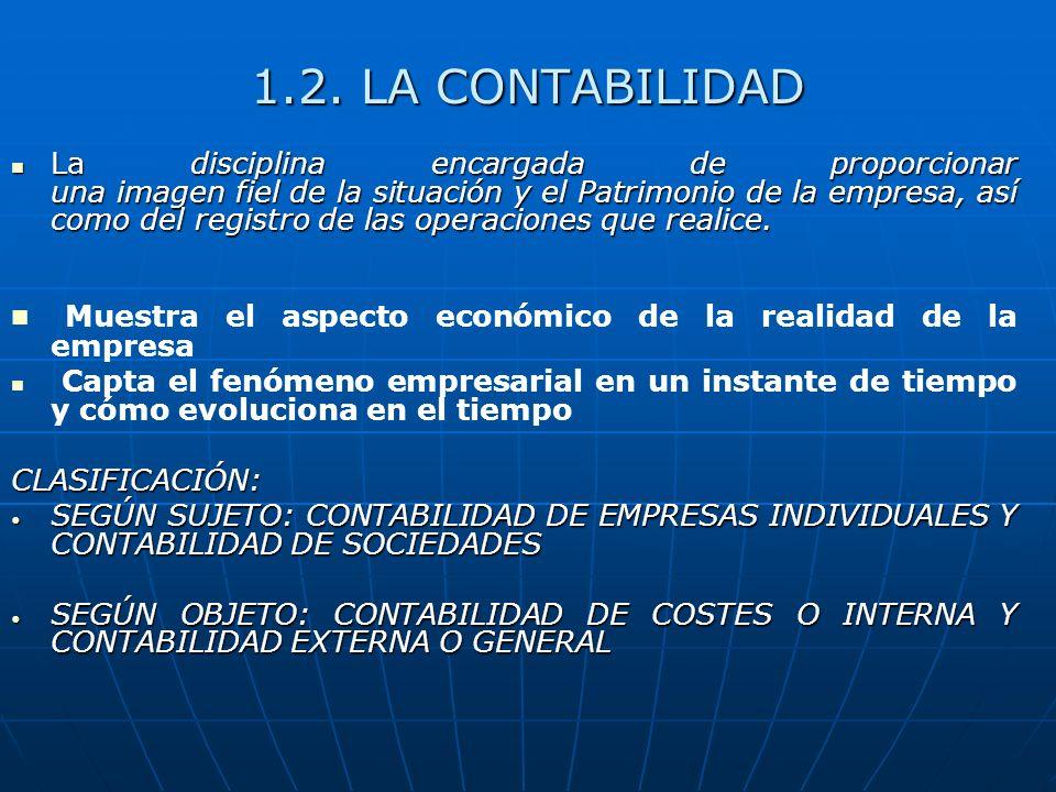 1.2. LA CONTABILIDAD La disciplina encargada de proporcionar una imagen fiel de la situación y el Patrimonio de la empresa, así como del registro de l