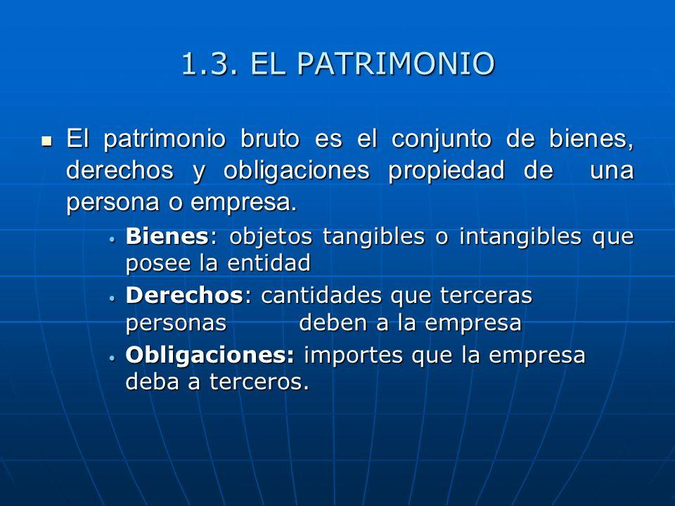 1.3. EL PATRIMONIO El patrimonio bruto es el conjunto de bienes, derechos y obligaciones propiedad de una persona o empresa. El patrimonio bruto es el