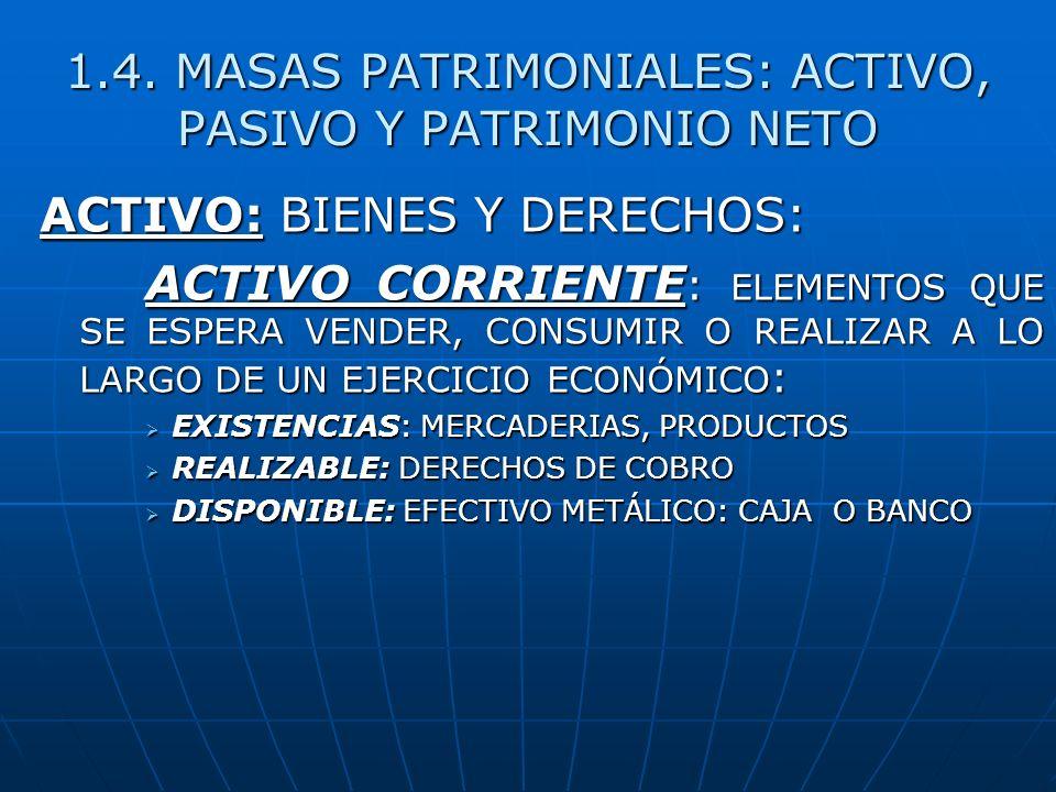 1.4. MASAS PATRIMONIALES: ACTIVO, PASIVO Y PATRIMONIO NETO ACTIVO: BIENES Y DERECHOS: ACTIVO CORRIENTE : ELEMENTOS QUE SE ESPERA VENDER, CONSUMIR O RE