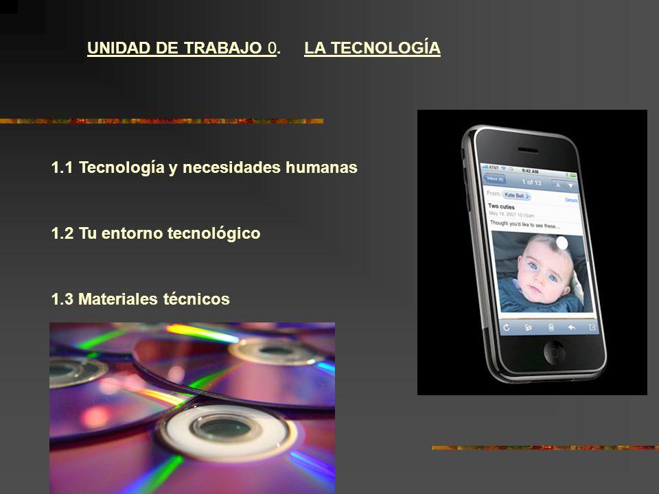 UNIDAD DE TRABAJO 0. LA TECNOLOGÍA 1.1 Tecnología y necesidades humanas 1.2 Tu entorno tecnológico 1.3 Materiales técnicos