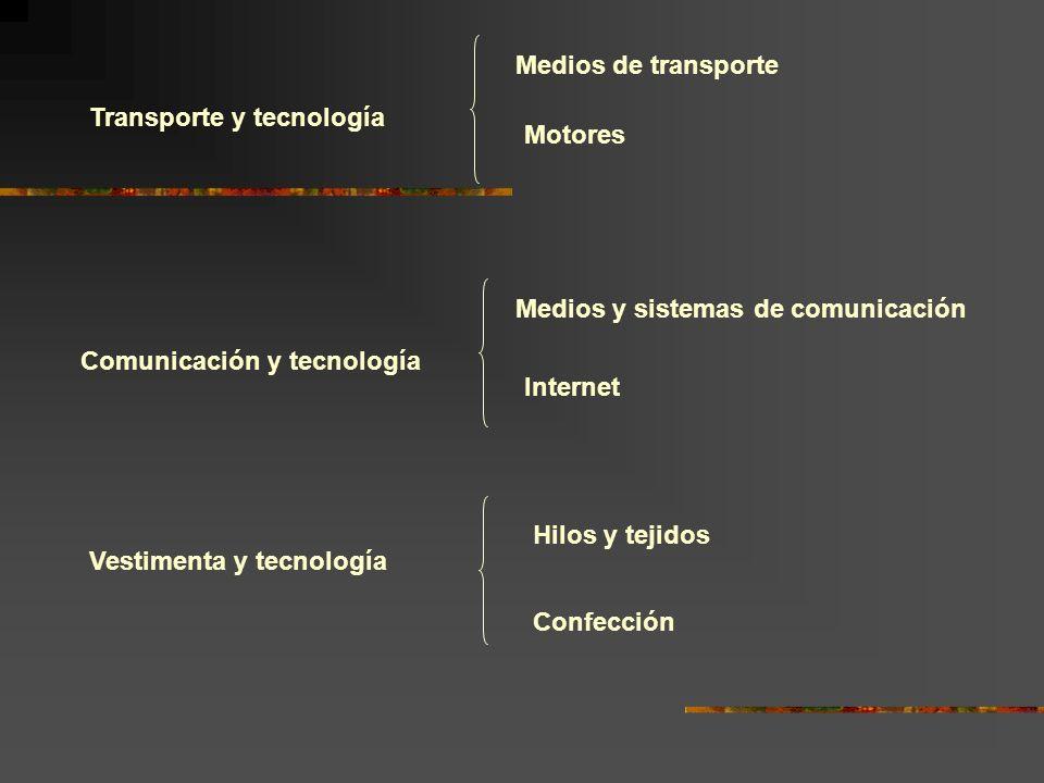 Transporte y tecnología Medios de transporte Motores Comunicación y tecnología Medios y sistemas de comunicación Internet Vestimenta y tecnología Hilo