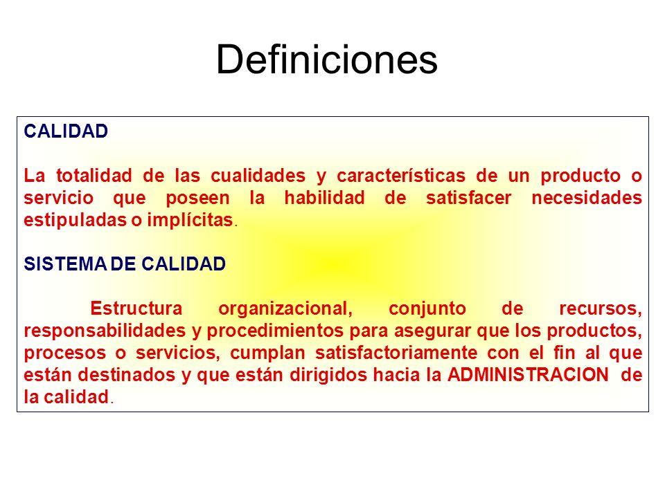 Definiciones CALIDAD La totalidad de las cualidades y características de un producto o servicio que poseen la habilidad de satisfacer necesidades esti