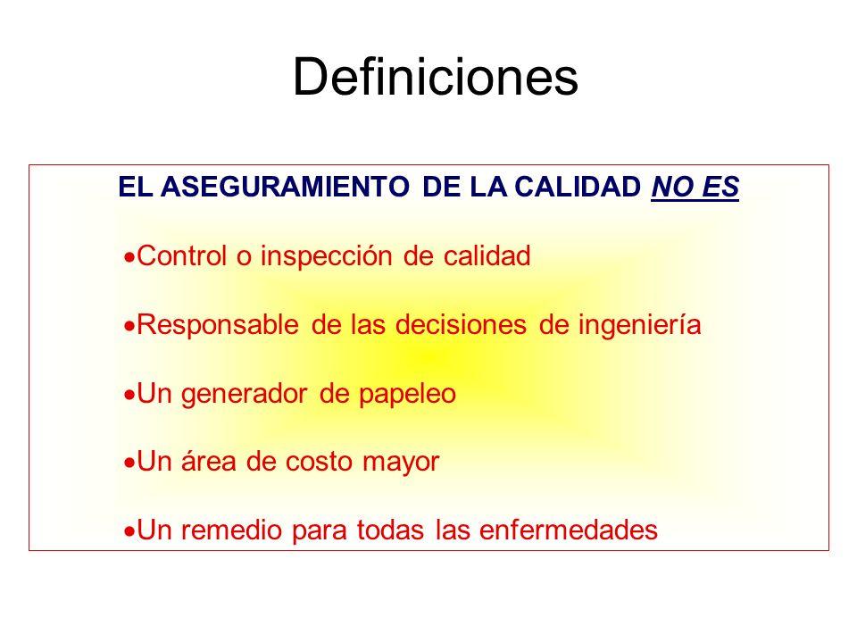 Definiciones EL ASEGURAMIENTO DE LA CALIDAD NO ES Control o inspección de calidad Responsable de las decisiones de ingeniería Un generador de papeleo