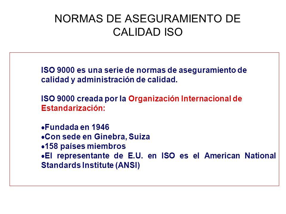 NORMAS DE ASEGURAMIENTO DE CALIDAD ISO ISO 9000 es una serie de normas de aseguramiento de calidad y administración de calidad. ISO 9000 creada por la