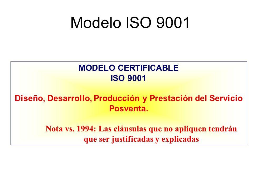 Modelo ISO 9001 MODELO CERTIFICABLE ISO 9001 Diseño, Desarrollo, Producción y Prestación del Servicio Posventa. Nota vs. 1994: Las cláusulas que no ap