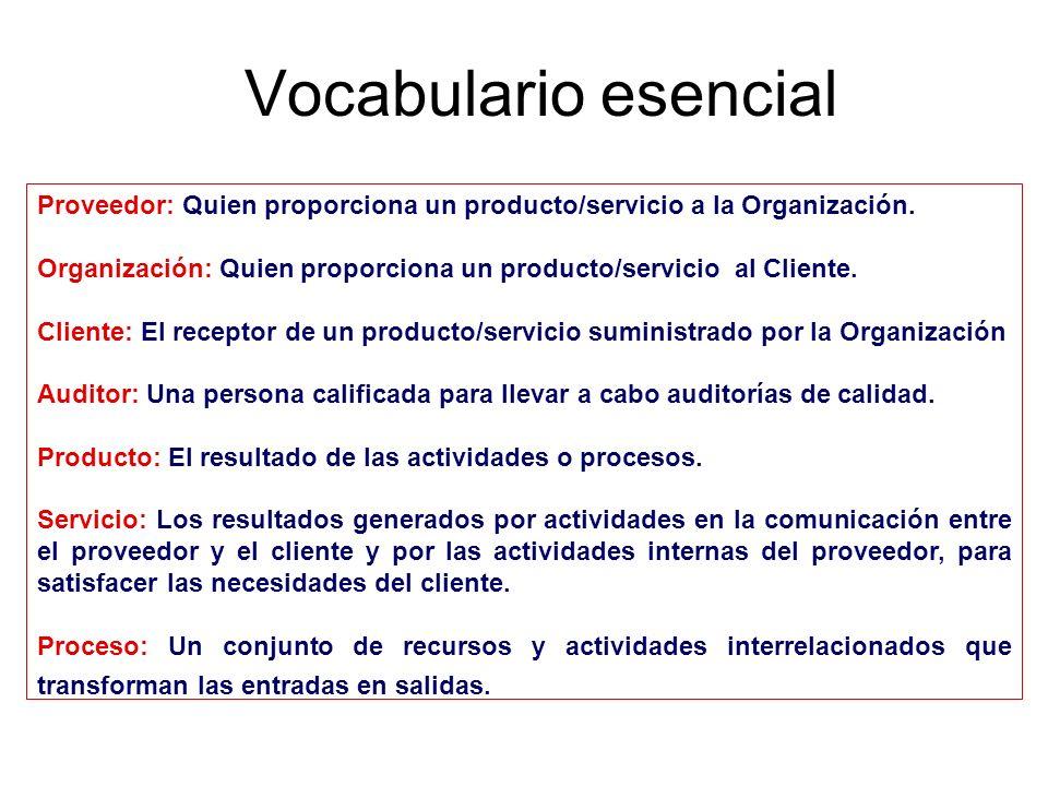 Vocabulario esencial Proveedor: Quien proporciona un producto/servicio a la Organización. Organización: Quien proporciona un producto/servicio al Clie