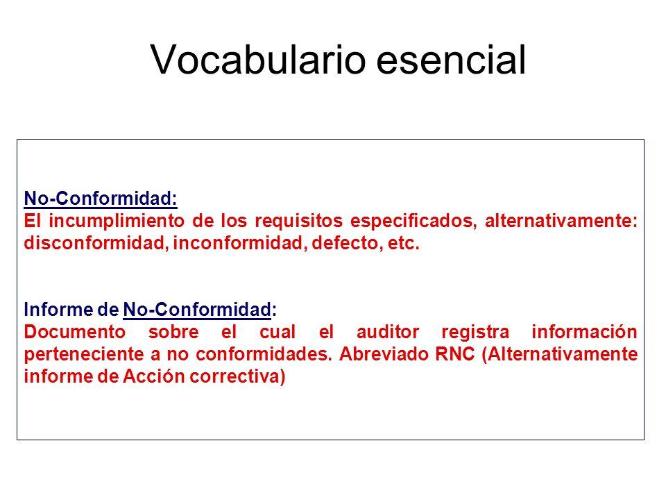 Vocabulario esencial No-Conformidad: El incumplimiento de los requisitos especificados, alternativamente: disconformidad, inconformidad, defecto, etc.