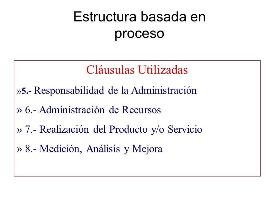 Estructura basada en proceso Cláusulas Utilizadas »5.- Responsabilidad de la Administración » 6.- Administración de Recursos » 7.- Realización del Pro