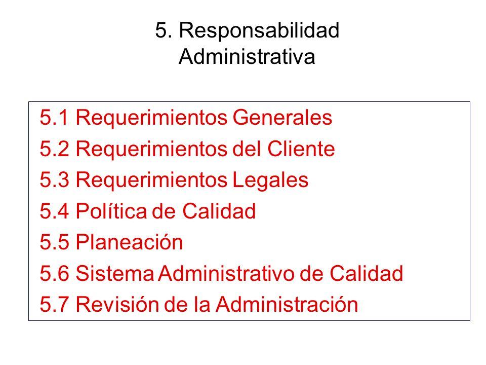 5. Responsabilidad Administrativa 5.1 Requerimientos Generales 5.2 Requerimientos del Cliente 5.3 Requerimientos Legales 5.4 Política de Calidad 5.5 P