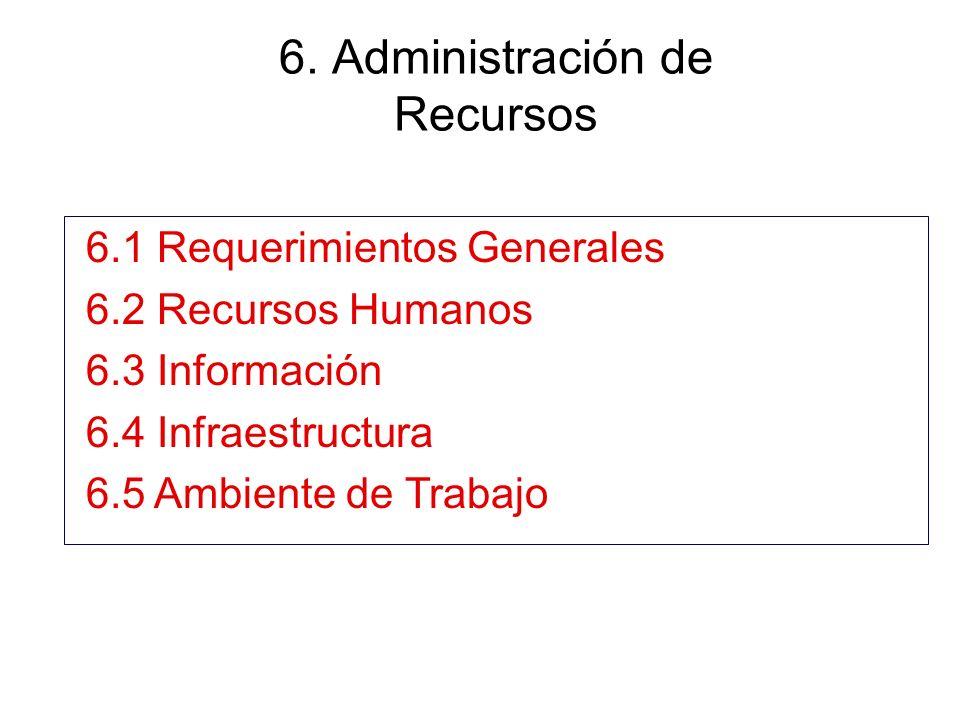 6. Administración de Recursos 6.1 Requerimientos Generales 6.2 Recursos Humanos 6.3 Información 6.4 Infraestructura 6.5 Ambiente de Trabajo